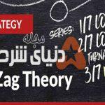 تئوری Zig-Zag، استراتژی پول ساز شرط بندی ( بخش دوم )