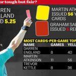 آموزش پیش بینی فوتبال:کدام تیمها مناسب شرط بندی روی تعداد کارت زرد هستند؟