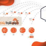 آموزش انواع مختلف شرط بندی در بسکتبال