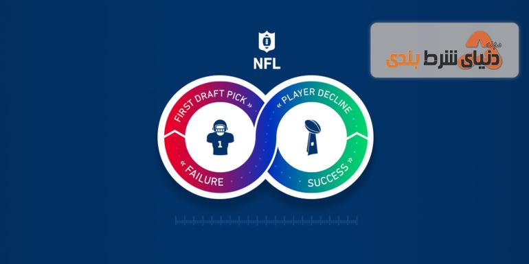 استراتژی شرط بندی NFL ; چرا باید عملکرد دوره ای را در NFL در نظر بگیرید؟