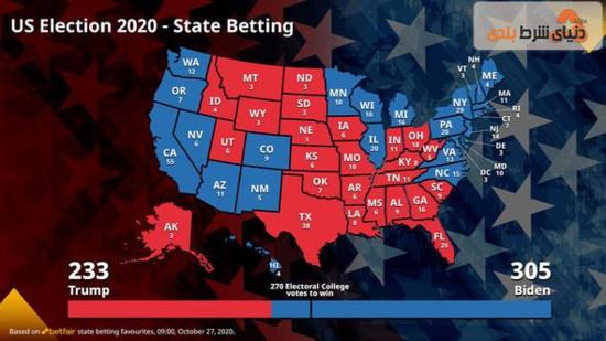 شرط بندی ایالتی
