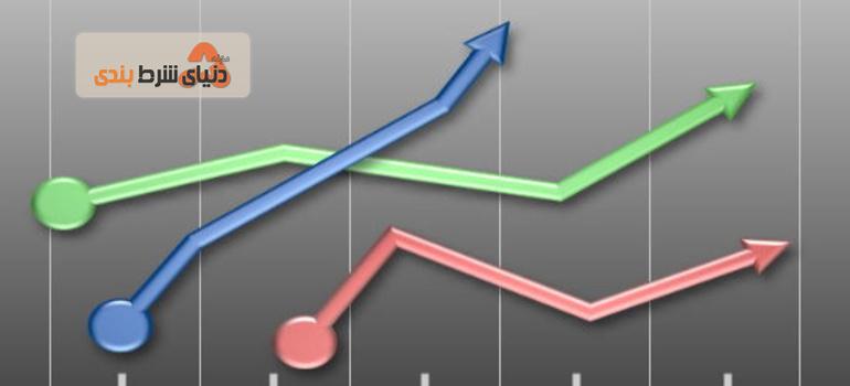 راهنمای پیش بینی ; آموزش استفاده از ضرایب نهایی برای سنجش میزان مهارت در شرط بندی