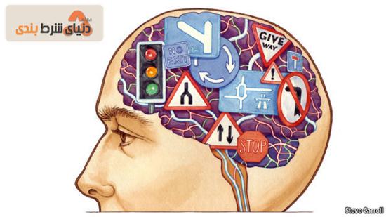 چارچوب های زمانی و ادراک خطر