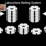 آموزش استراتژی لابوشر در شرط بندی فوتبال