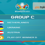 بررسی گروه C یورو ۲۰۲۰، گروهی جذاب و غیرقابل پیشبینی