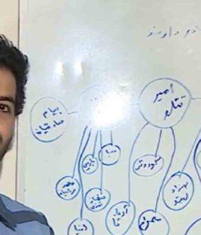 شکنجه و پخش اعترافات اجباری میلاد حاتمی مالک سایت شرط بندی ولف بت از تلویزیون ایران